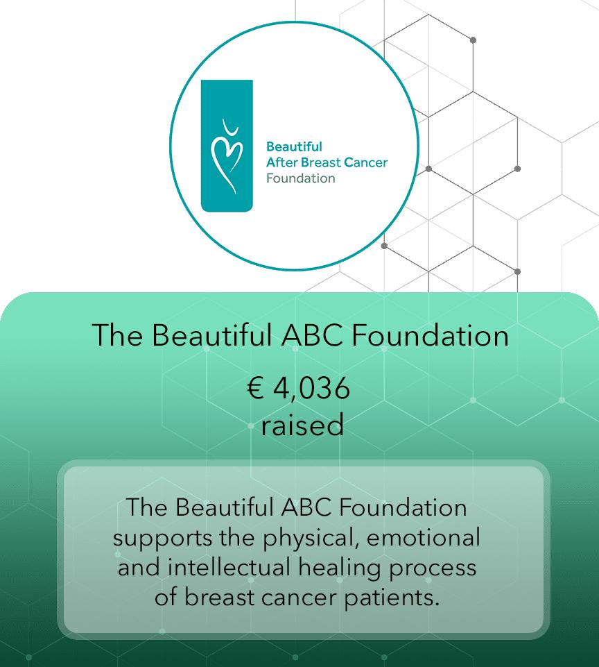TheBeautifulABCFoundation