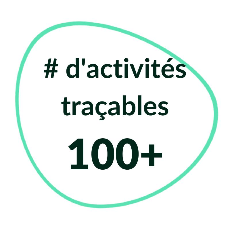# d'activités traçables