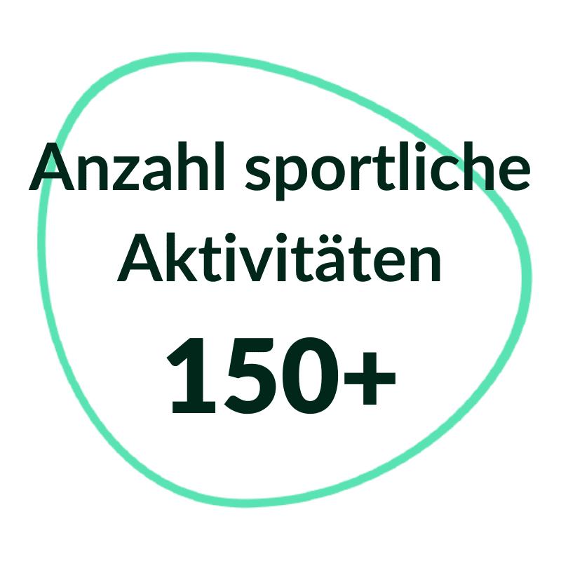 150+ trackable activities